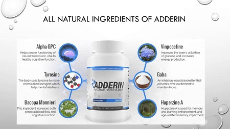 Adderin-Ingredients